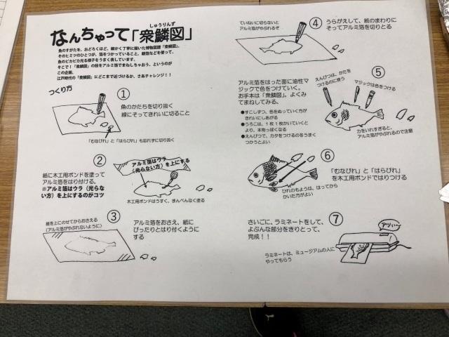 4なんちゃって衆鱗図.jpg